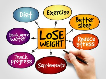 drastic weight loss due to stressful or too stressful